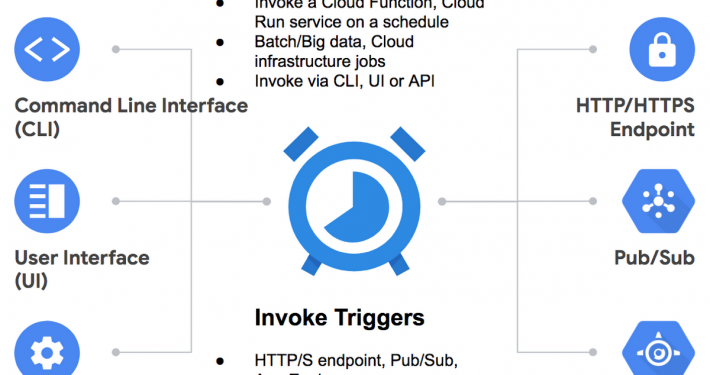 new_cloud_scheduler
