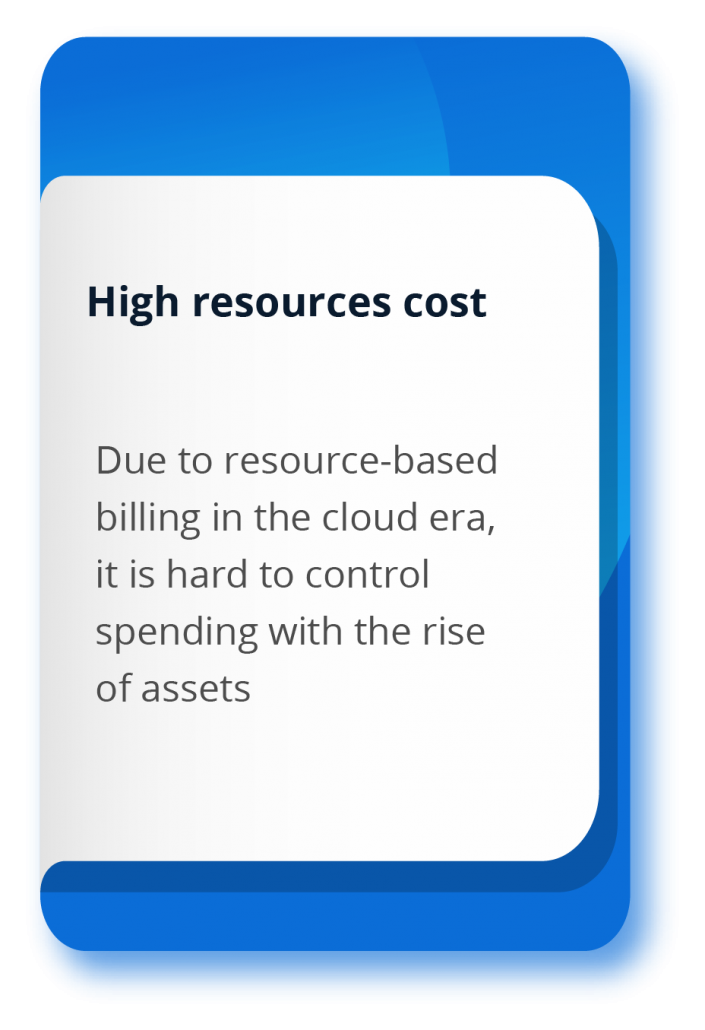 High resources cost